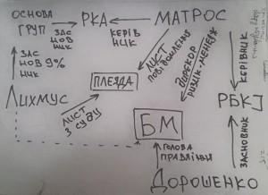 banki-mixajlovskij