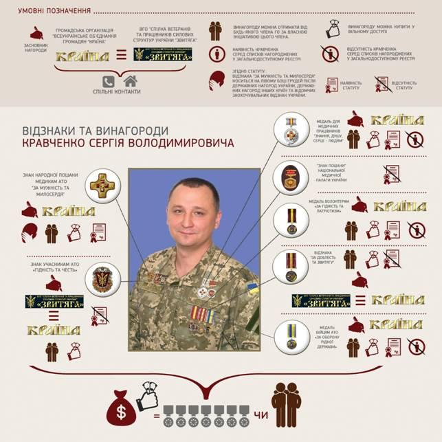 illo-tytle-06-sergey-vldimirovich-kravhenko-aferist-ukr-18-01-2017